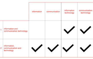 What is ICT information communications technology