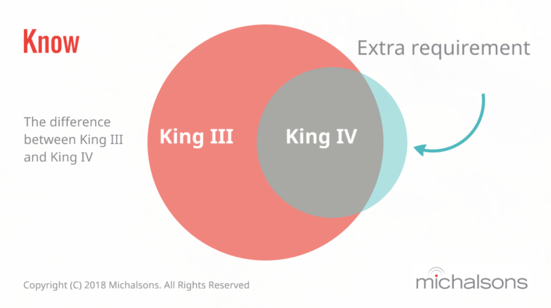 Difference between King III and King IV (also known as King 3 and King 4)